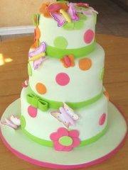 生日蛋糕祝福手机图片